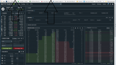 Photo of Buying Low and Selling High with DASH