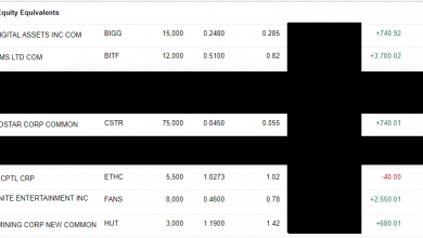 Photo of I Buy Crypto-Stocks Because Safe Stocks Do Nothing for Me