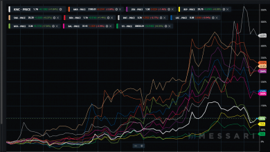 Photo of The Sky is Falling, My Best Trading Strategy, and Bitfinex Laughs All the Way to the Bank
